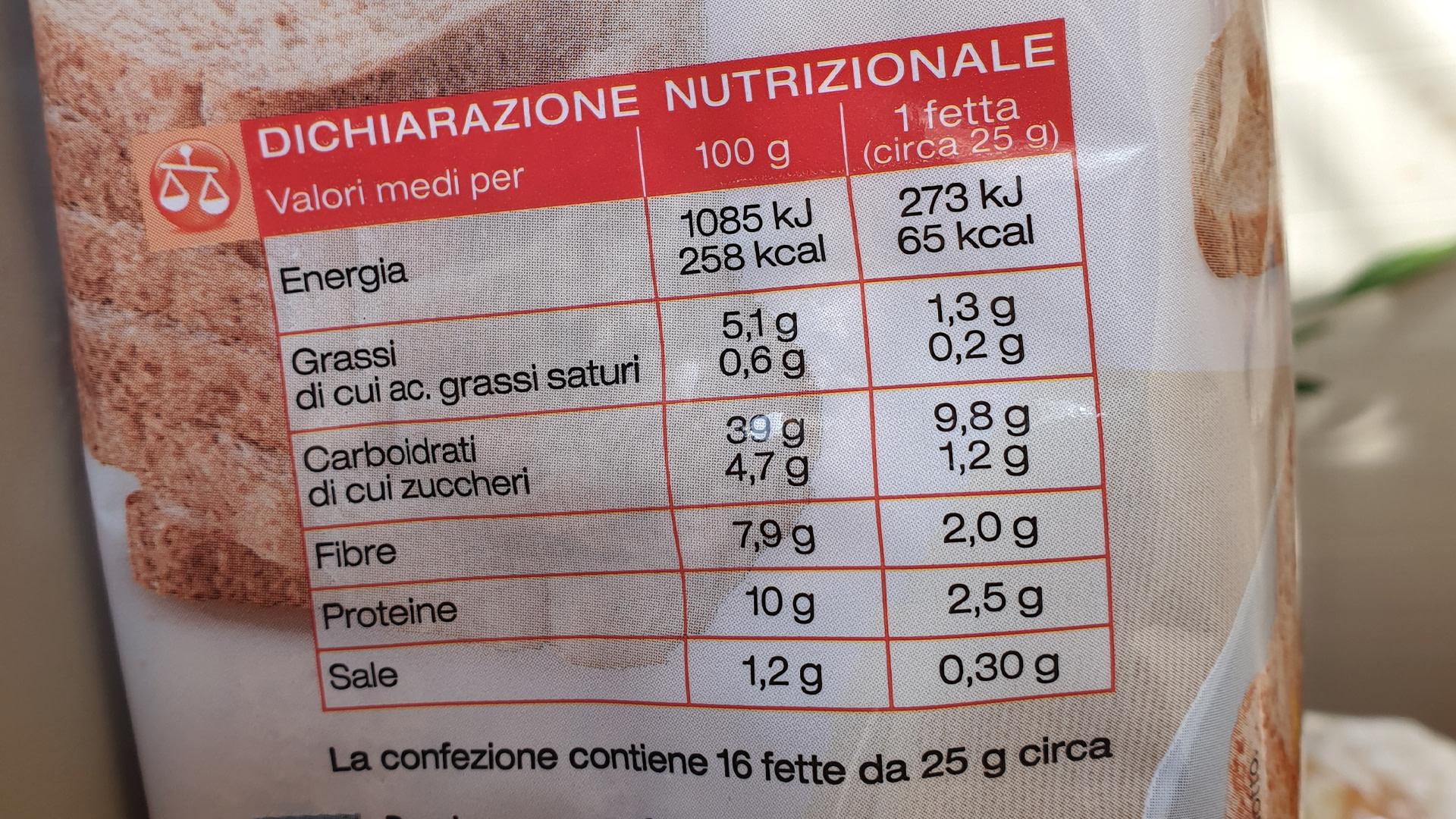 calcolare le calorie pan bauletto 2